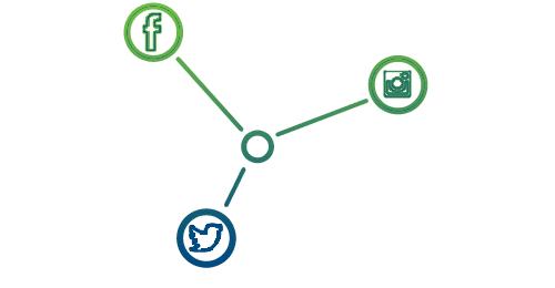 Orlando Social Media Management